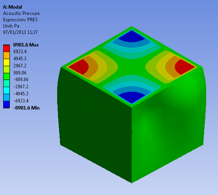 ANSYS acoustic analysis example
