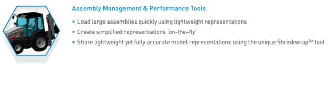 Assembly Management and Performance Tools