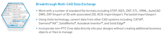 Breakthrough MultiCAD Data Exchange