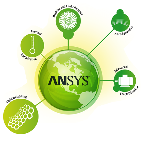 Breakthrough Energy Innovation with ANSYS